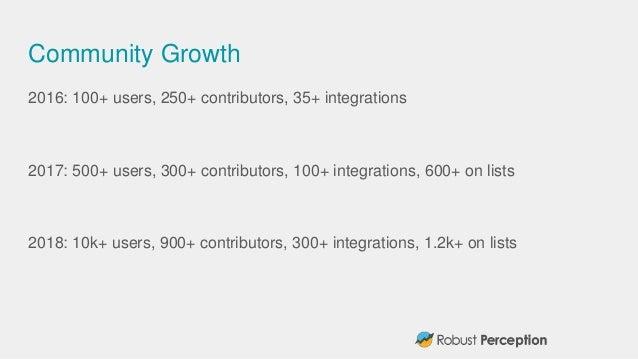 Community Growth 2016: 100+ users, 250+ contributors, 35+ integrations 2017: 500+ users, 300+ contributors, 100+ integrati...