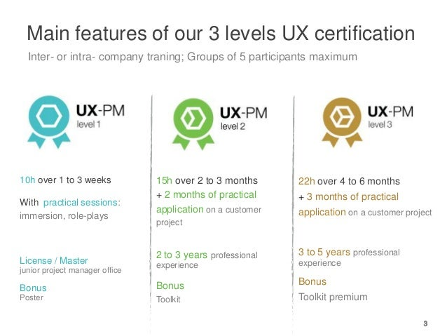 Booklet UX-PM Certification