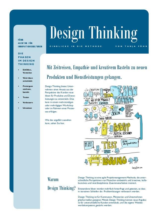 Design Thinking bietet Unter- nehmen einen Ansatz aus der Perspektive des Kunden neue Ideen für Produkte und Dienst- leist...