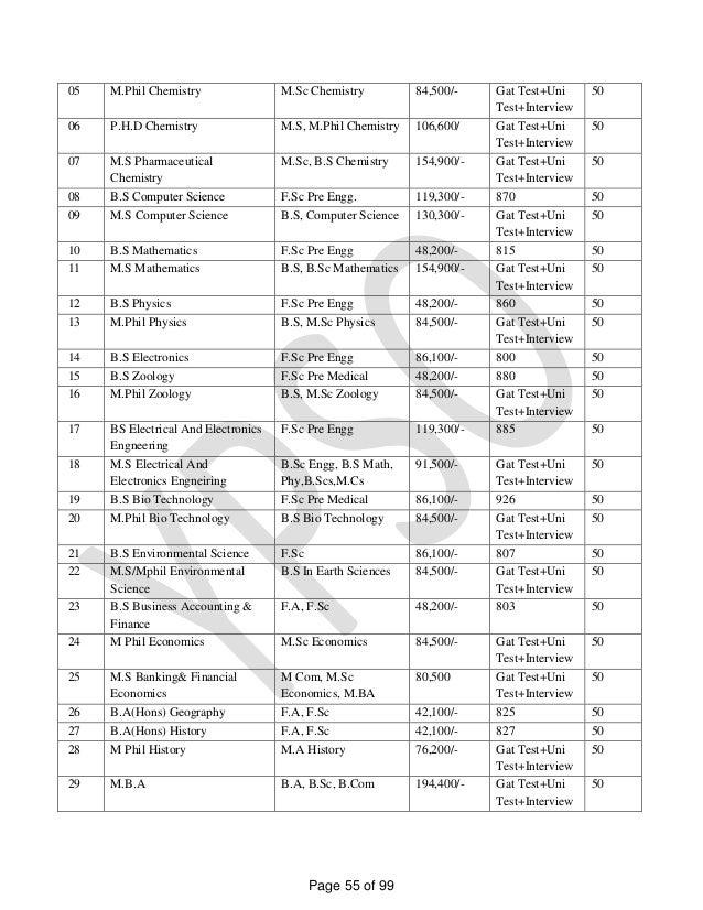 ALL Pak Universities Last Year Merit & Dues (YPSO)