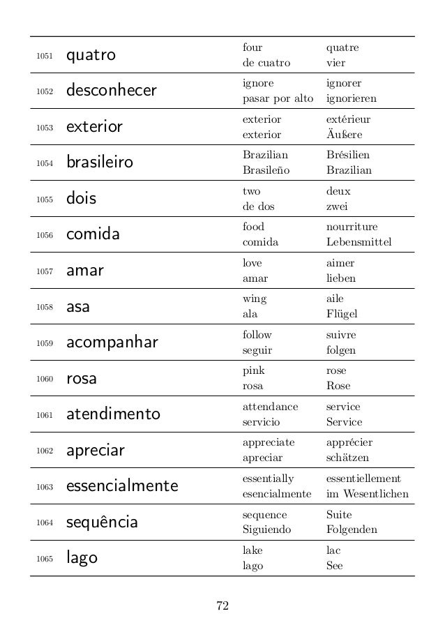 69b8c02de18 3000+ Brazilian Portuguese Words