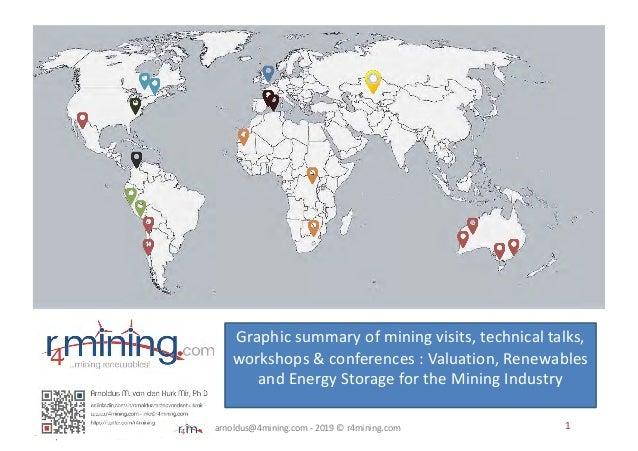 arnoldus@4mining.com - 2019 © r4mining.com 1 Graphic summary of mining visits, technical talks, workshops & conferences : ...