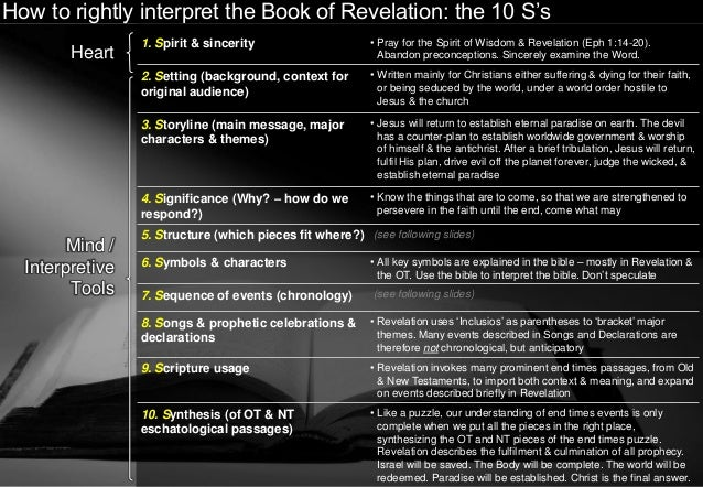 Book of revelation - Summary in 13 slides