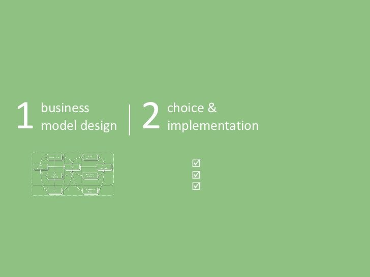 business model design choice & implementation 1 2   