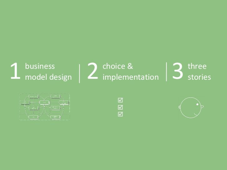 business model design choice & implementation three stories 1 2 3   