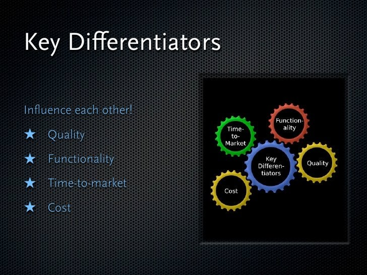 Key Differentiators  Influence each other! ★ Quality ★ Functionality ★ Time-to-market ★ Cost