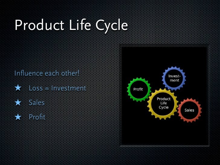 Product Life Cycle  Influence each other! ★ Loss = Investment ★ Sales ★ Profit