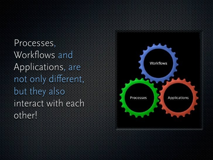 Processes, Workflows and Applications, are not only different, but they also interact with each other!