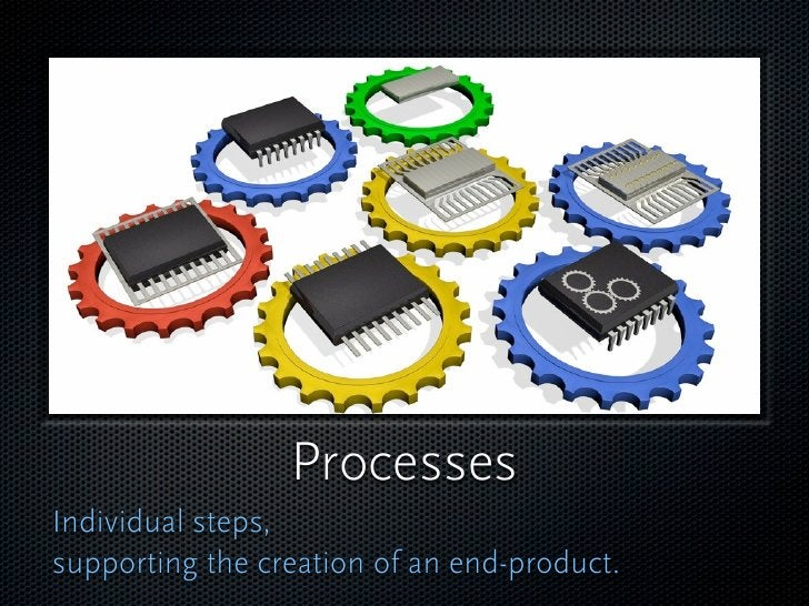 Processes Individual steps, supporting the creation of an end-product.
