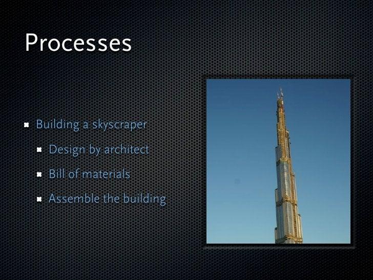 Processes  Building a skyscraper   Design by architect   Bill of materials   Assemble the building