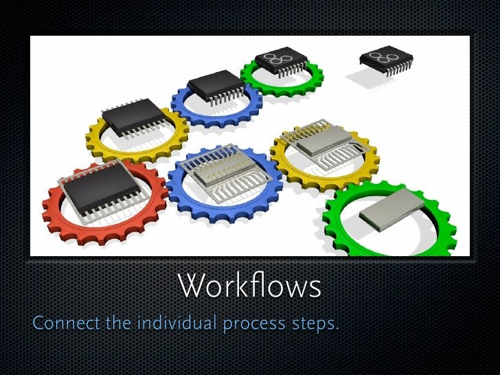 Workflows Connect the individual process steps.