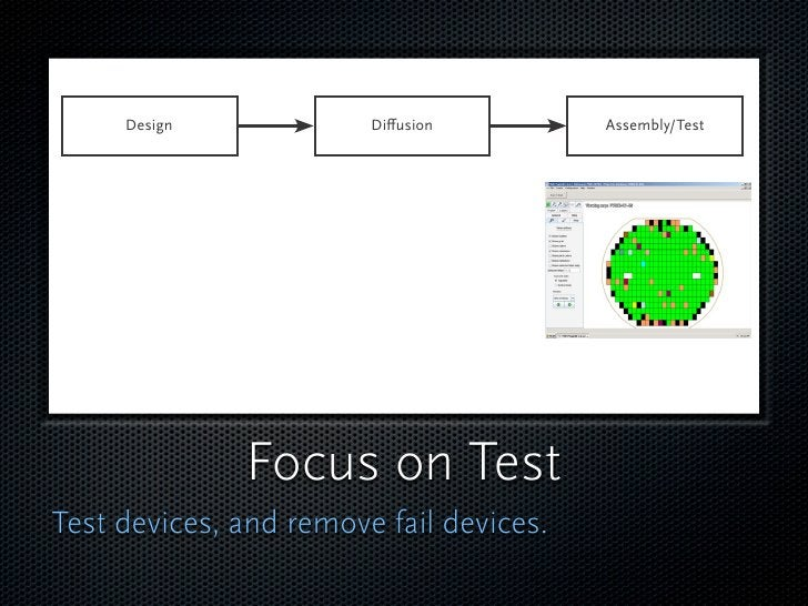 Design             Di usion         Assembly/Test                   Focus on Test Test devices, and remove fail devices.