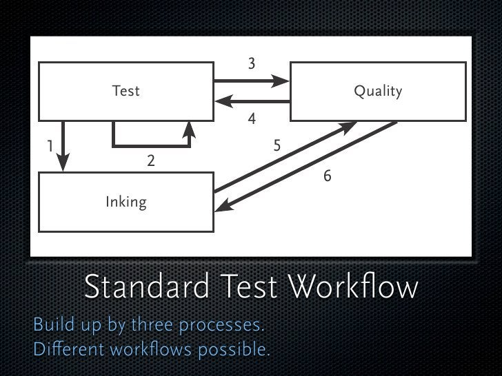 Test                  Quality             Inking          Standard Test Workflow Build up by three processes. Different work...