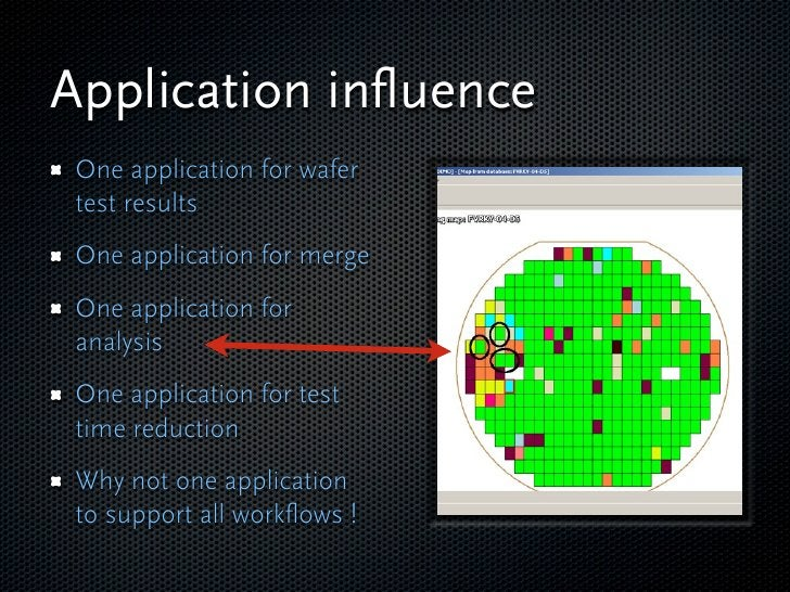 Application influence  One application for wafer  test results  One application for merge  One application for  analysis  O...