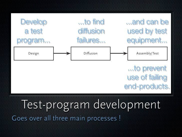 Develop             ...to find        ...and can be    a test             diffusion         used by test  program...       ...