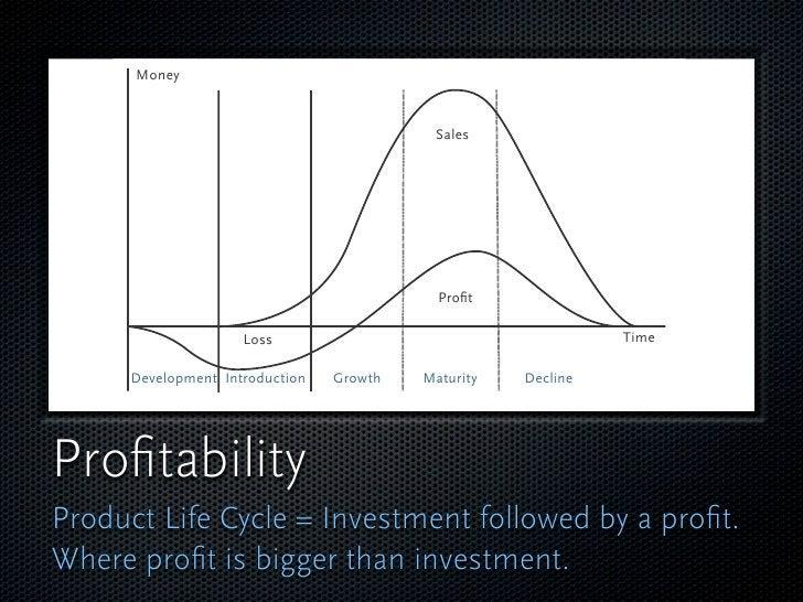 Money                                             Sales                                                Profit              ...