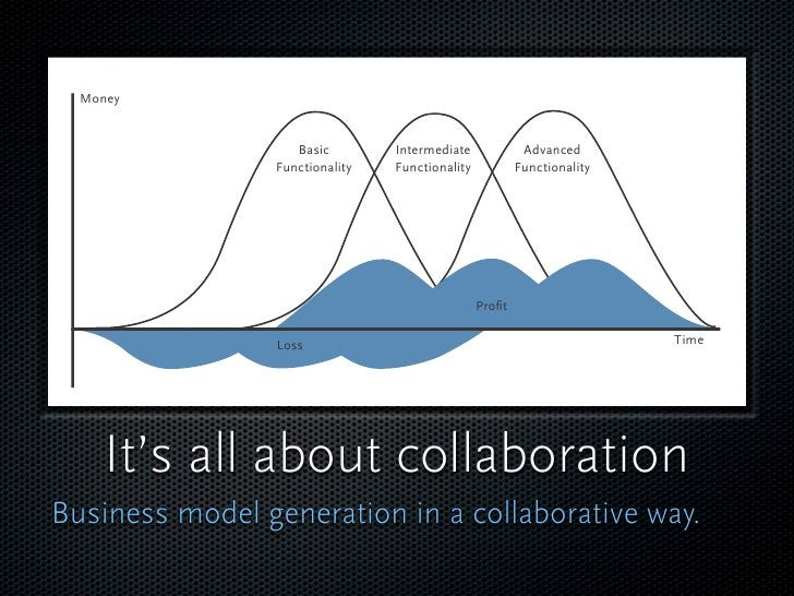 Collaboration is the key !  Design - diffusion -  assembly and test.  Subcontractors: at the  begin, the end, and in  betwe...
