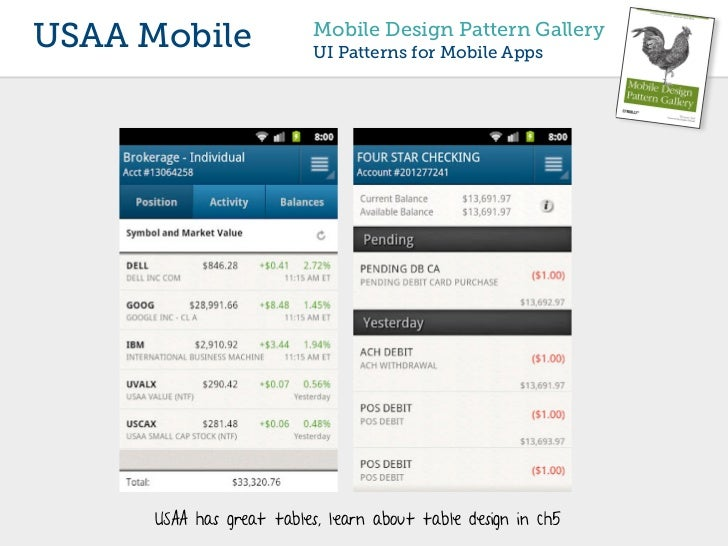 The best android apps 2012 a designers collection for Table design on mobile