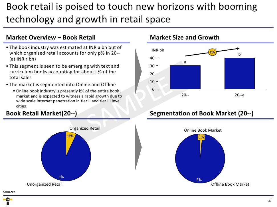 retail market research reports Seattle retail market report fourth quarter 2017 the retail market continues to be strong in the core markets of seattle and the eastside, where most of the employment growth is occurring.