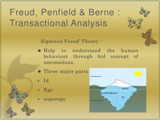 an analysis of the concepts of ego and id by sigmund freud The id is separate from the ego and external to it it lacks self  sigmund freud -  summary of ideas and main concepts sigmund freud – the.