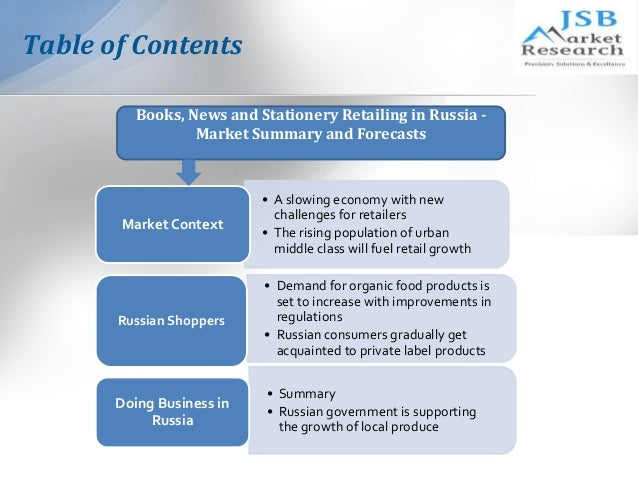 marketing article summary russian market Also find a complete description of the market and all the digital marketing tools  that can be  the russian market a hundred percent, this white paper will give  you the knowledge to  analysis of advertising trends and  audience.