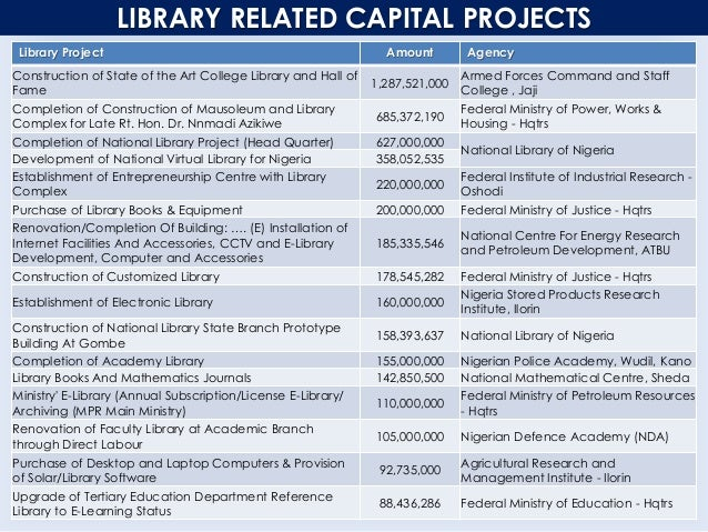LIBRARY RELATED CAPITAL PROJECTS Library Project Amount Agency Construction of State of the Art College Library and Hall o...