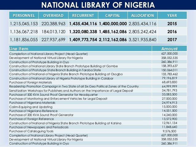 NATIONAL LIBRARY OF NIGERIA PERSONNEL OVERHEAD RECURRENT CAPITAL ALLOCATION YEAR 1,215,045,153 220,388,963 1,435,434,116 1...