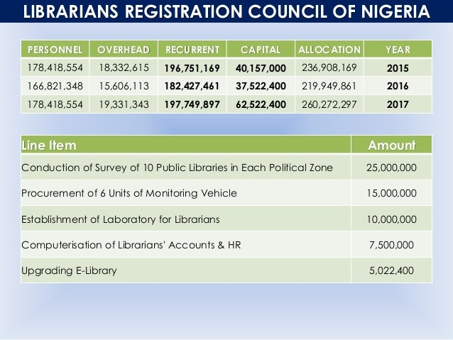 LIBRARIANS REGISTRATION COUNCIL OF NIGERIA Line Item Amount Conduction of Survey of 10 Public Libraries in Each Political ...