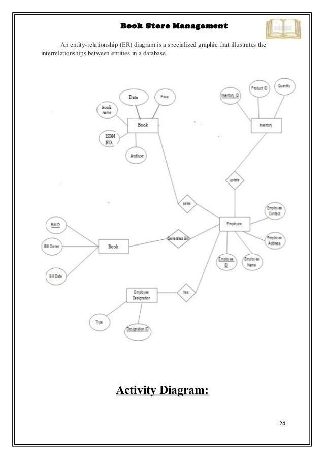 Er Diagram Online | Er Diagram For Bookstore Management Wiring Diagram