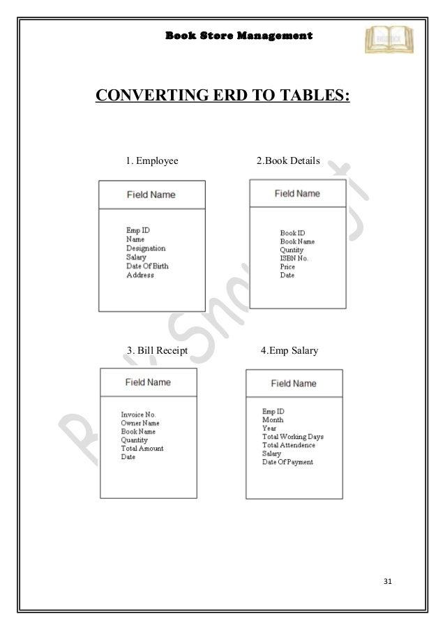 book store black book dinesh48 Database ER Diagram for Movie 30 book store management 3 system design; 31 31 book store management converting erd