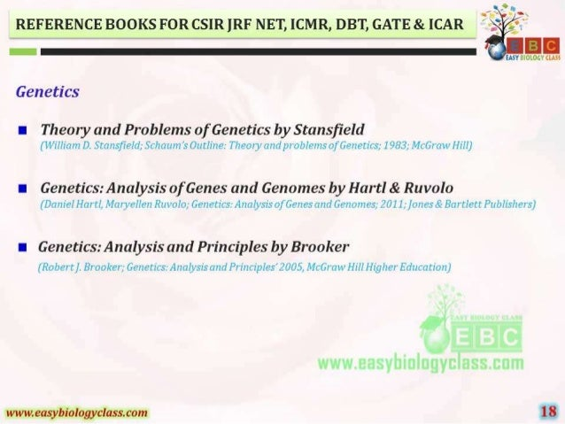 REFERENCE BOOKS FOR CSIR ]RF NET,  ICMR,  DBT,  GATE & ICAR      EASY BIOLOGY (LAOS  Genetics  I Theory and Problems of Ge...