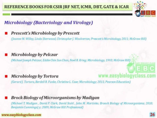 REFERENCE BOOKS FOR CSIR ]RF NET,  ICMR,  DB'I',  GATE 81. [CAR      IMV BIOLOGY (LAOS  Microbiology (Bacteriology and Vir...