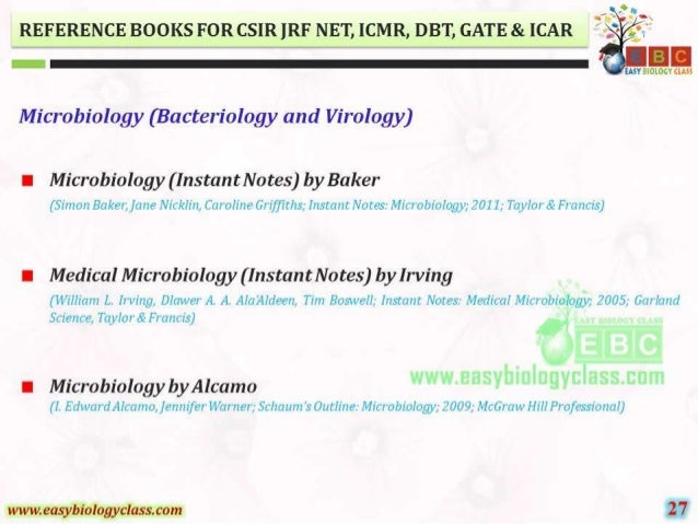 REFERENCE BOOKS FOR CSIR ]RF NET,  ICMR,  DB'I',  GATE 81. [CAR      EASY BIOLOGY (M96  Microbiology (Bacteriology and Vir...