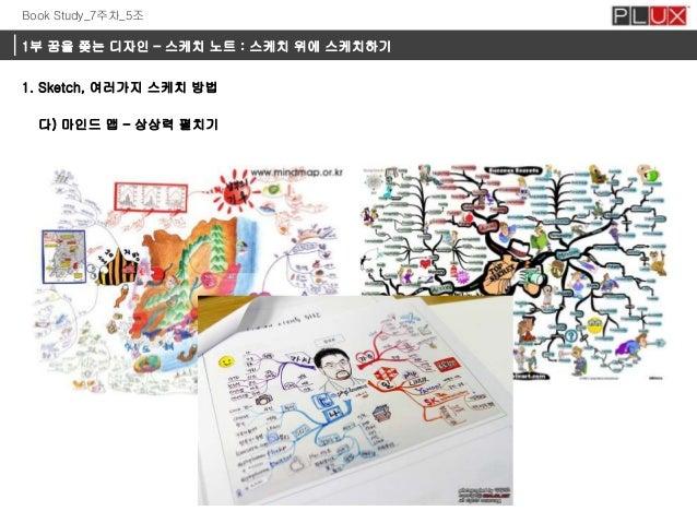 Book Study_7주차_5조  1부 꿈을 쫒는 디자인 – 스케치 노트 : 스케치 위에 스케치하기 1. Sketch, 여러가지 스케치 방법 다) 마인드 맵 – 상상력 펼치기
