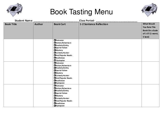 Book Tasting Menu Student Name: ________________________________Class Period: _____________________________ Book Title Aut...