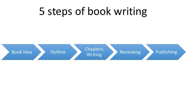 writing a technical book Book description this open textbook offers students of technical writing an introduction to the processes and products involved in professional, workplace, and.
