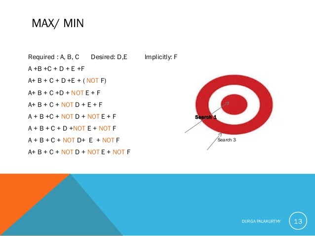 MAX/ MIN Required : A, B, C Desired: D,E Implicitly: F A +B +C + D + E +F A+ B + C + D +E + ( NOT F) A+ B + C +D + NOT E +...