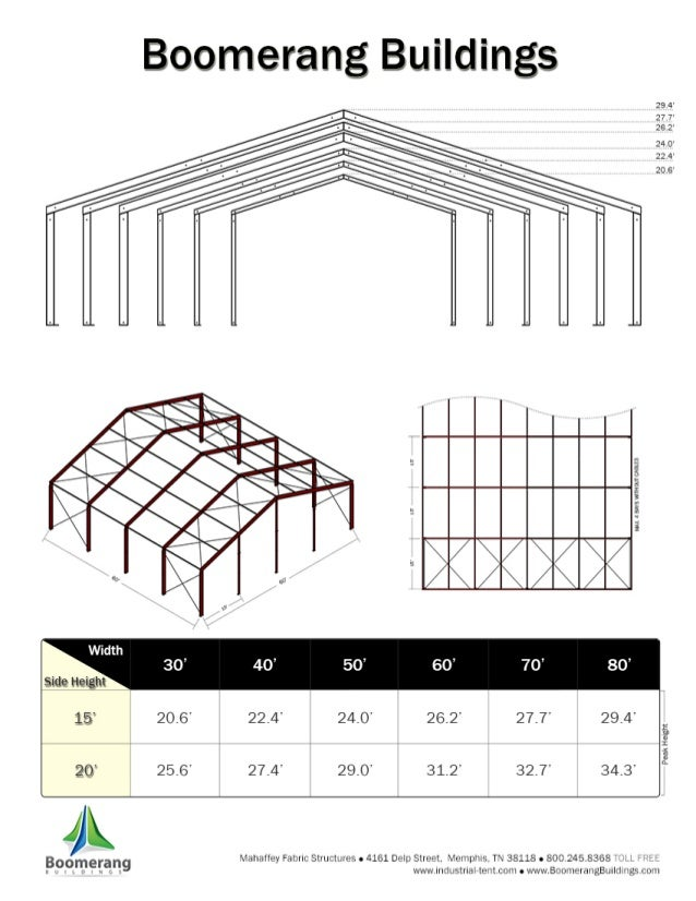 Boomerang Building Specifications