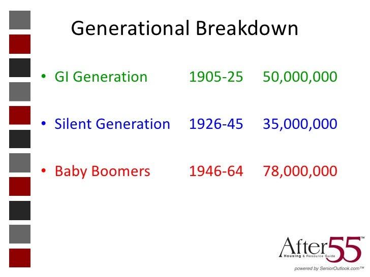 Generational Breakdown• GI Generation       1905-25   50,000,000• Silent Generation   1926-45   35,000,000• Baby Boomers  ...