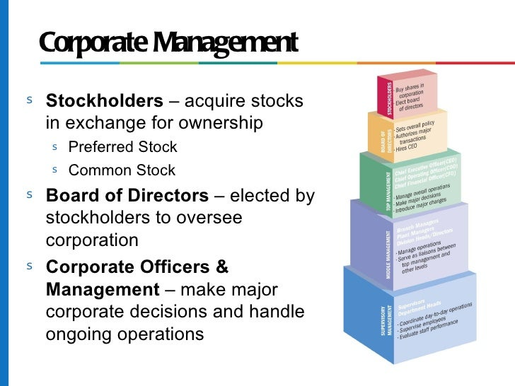 corporate financial management chapter 14 agency B the financing and management of the firm's current assets a is sound financial practice and should always be followed 6-14 in designing working capital policy, the financial manager is concerned with yield curve and.