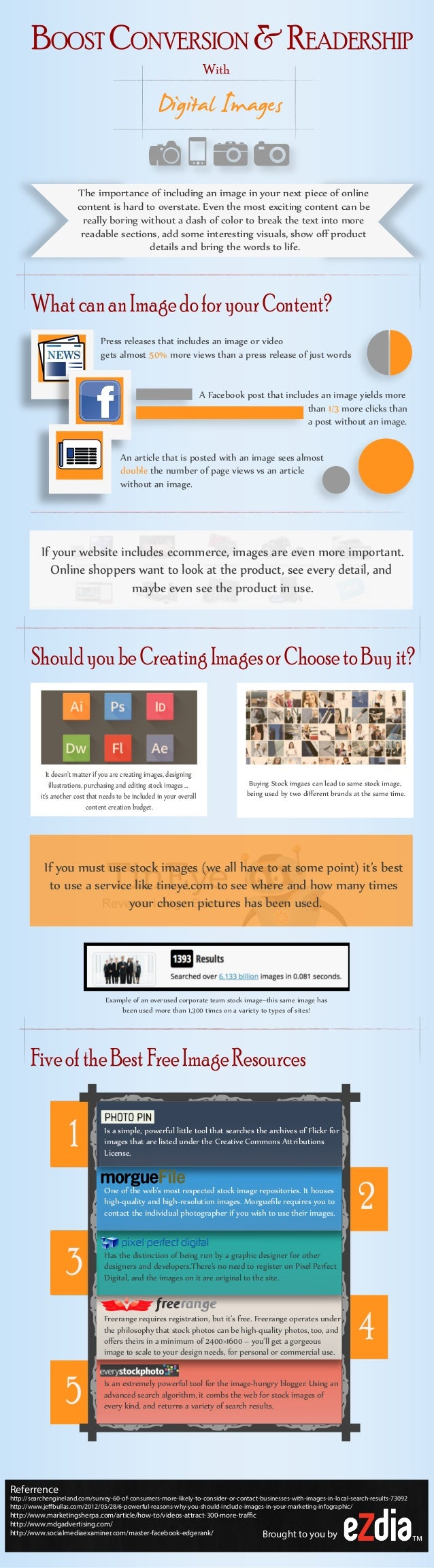 BOOST CONVERSION & READERSHIP  With  Digital Images  The importance of including an image in your next piece of online  co...