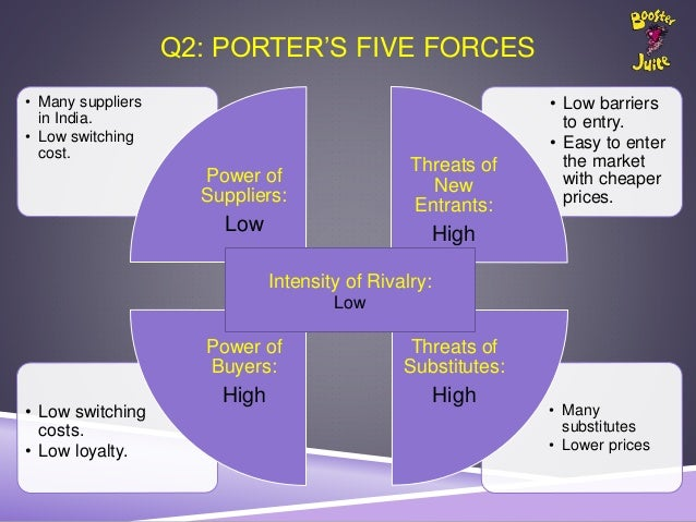 using porter s five forces analyse telstra australia Porters five forces  during 2011 significant industrial relation events took place in australia  porter five forces analysis 1500 words | 6 pages porters five .