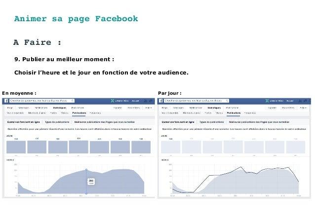 Animer sa page Facebook A Faire : 9. Publier au meilleur moment : Choisir l'heure et le jour en fonction de votre audience...