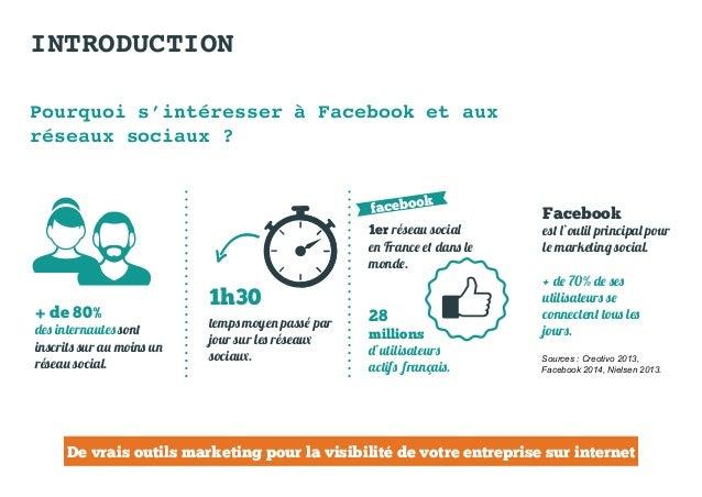 INTRODUCTION Pourquoi s'intéresser à Facebook et aux réseaux sociaux ? + de 80% des internautes sont inscrits sur au moins...