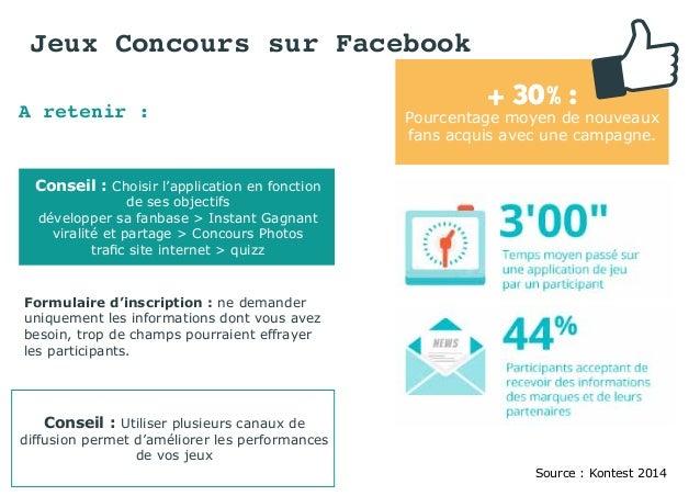 Cindy CORBANESE Manager Médias Sociaux 06.67.84.97.20 / cindy@publi-on.com / www.publi-on.com Le règlement du concours ave...