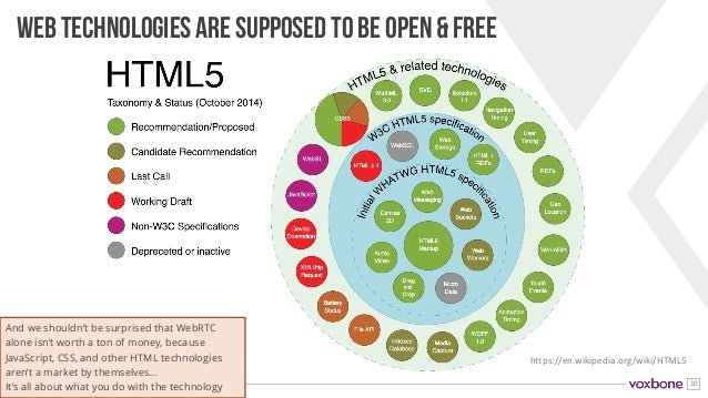 10 WEB TECHNOLOGIES ARE SUPPOSED TO BE OPEN & FREE https://en.wikipedia.org/wiki/HTML5 And we shouldn't be surprised that ...
