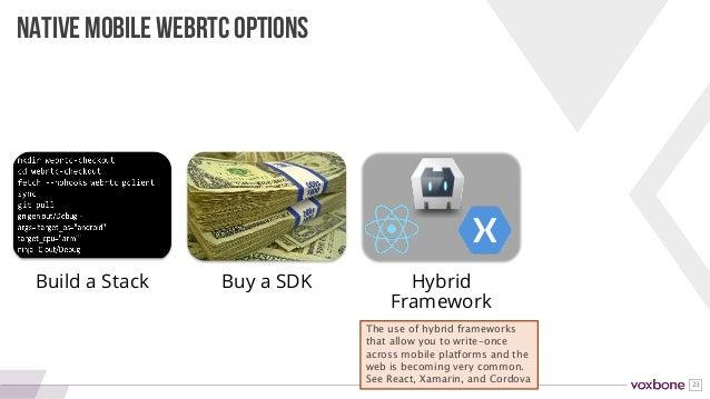 23 NATIVE MOBILE WEBRTC OPTIONS Build a Stack Buy a SDK Hybrid Framework The use of hybrid frameworks that allow you to wr...