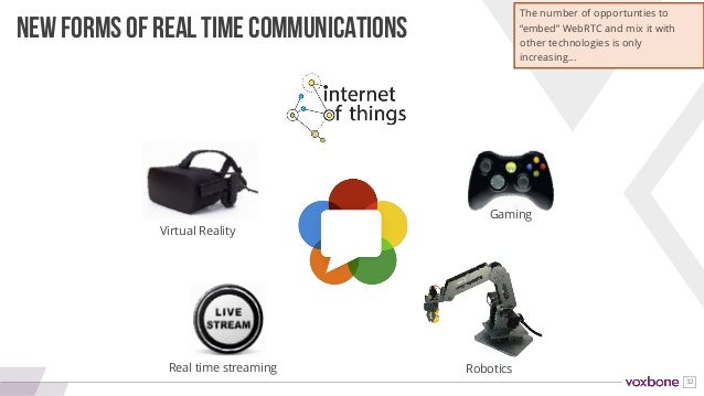 32 NEW FORMS OF REAL TIME COMMUNICATIONS Gaming Virtual Reality RoboticsReal time streaming The number of opportunties to ...