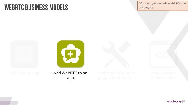 33 Build a new app Add WebRTC to an app Make tools for other people to build apps Develop other peoples apps WEBRTC BUSINE...