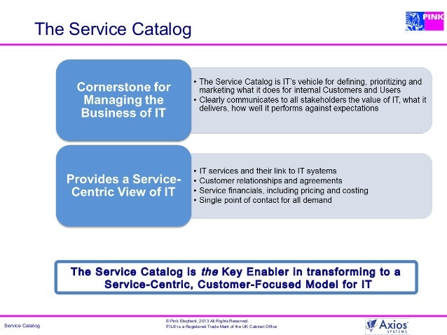 Boost your itsm maturity with a service catalog for It service catalogue template